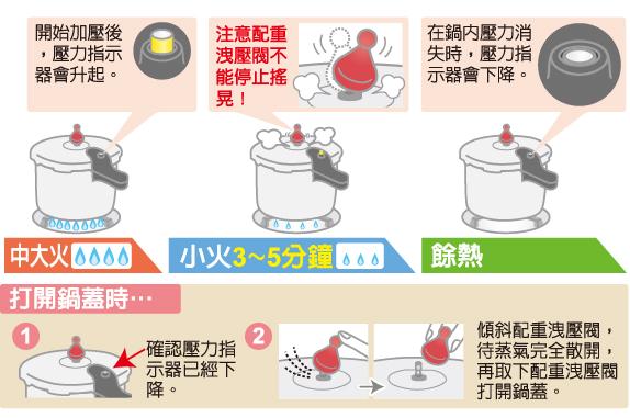 離乳食品_零秒活力鍋