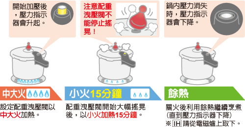 零秒活力鍋_人蔘雞湯03