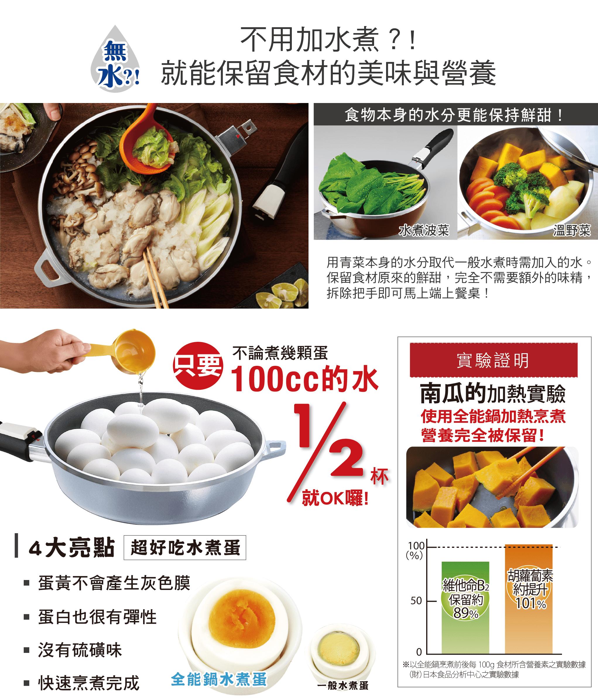 全能平底鍋,日本製不沾鍋,不沾鍋,平底鍋,平底鍋推薦