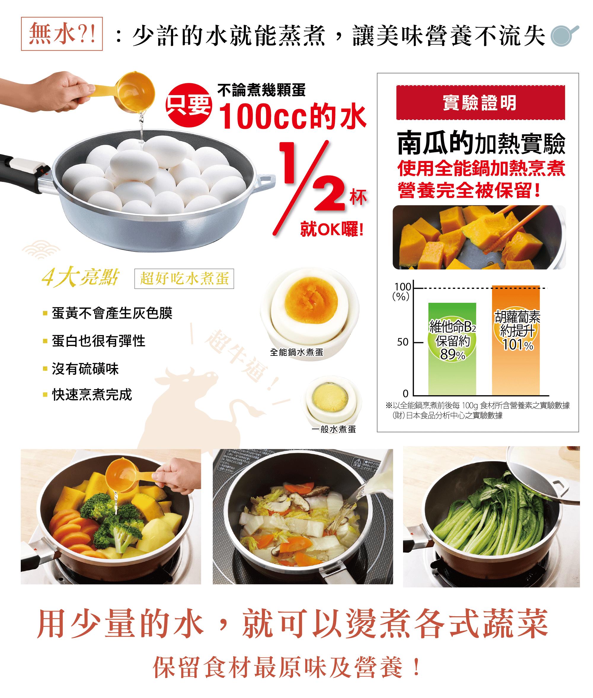 日本製平底鍋,水煮鍋具,平底不沾鍋,日本製鍋具,換鍋優惠,平底鍋優惠